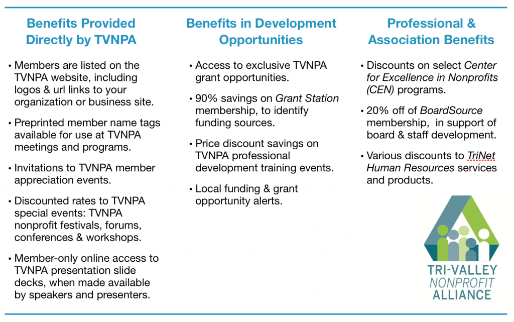 TVNPA Membership Benefits include direct services, development and funding opportunities, and professional and association discounts with partnership organizations.