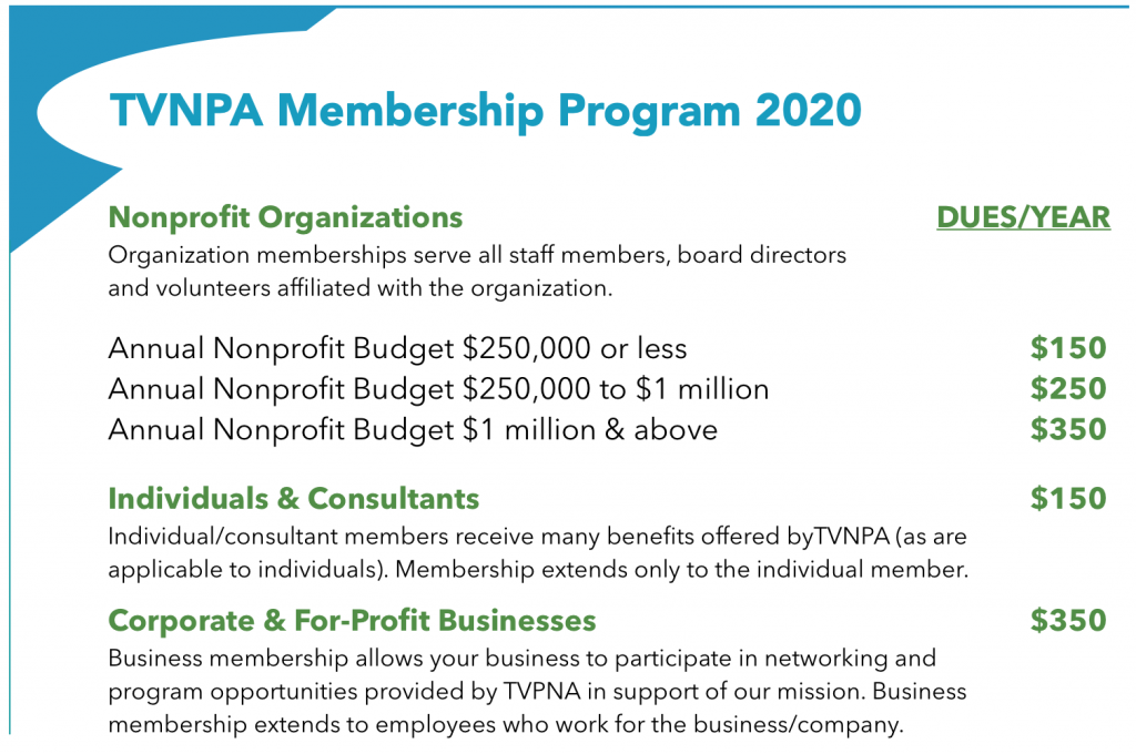 Nonprofit organization, annual budget of $250,000 or lower: $150 Nonprofit organization, annual budget of $250,000 - $999,999: $250 Nonprofit organization, annual budget of $1 million and above: $350 For-profit business/corporation: $350 Individual/Consultant: $150