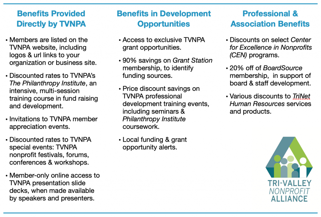 TVNPA Membership Benefits List 2020-2021