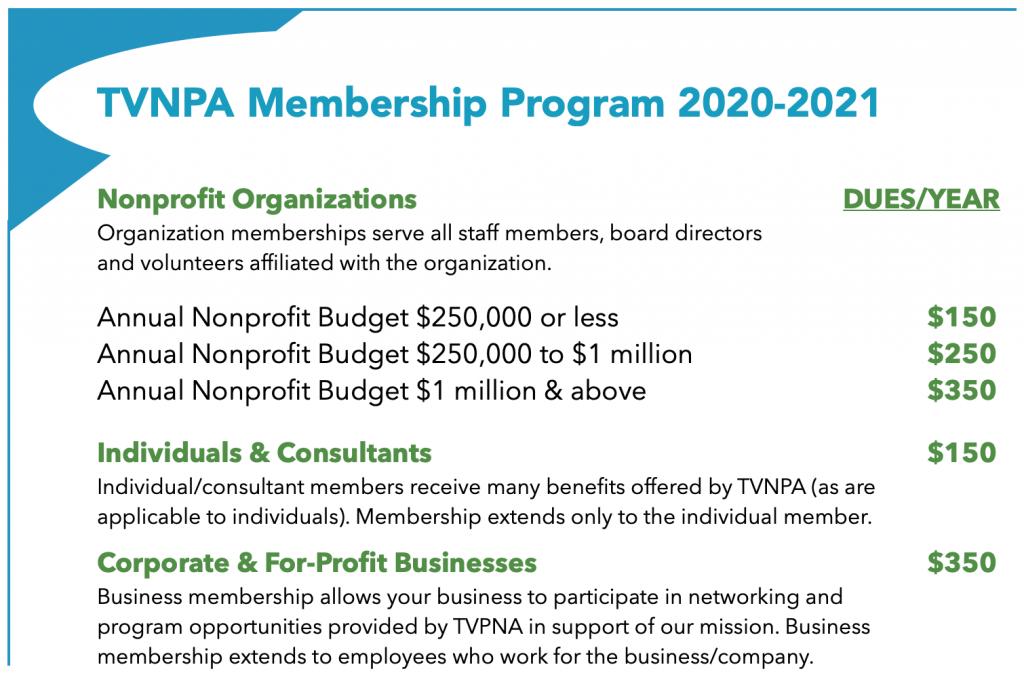 TVNPA Annual Membership Dues