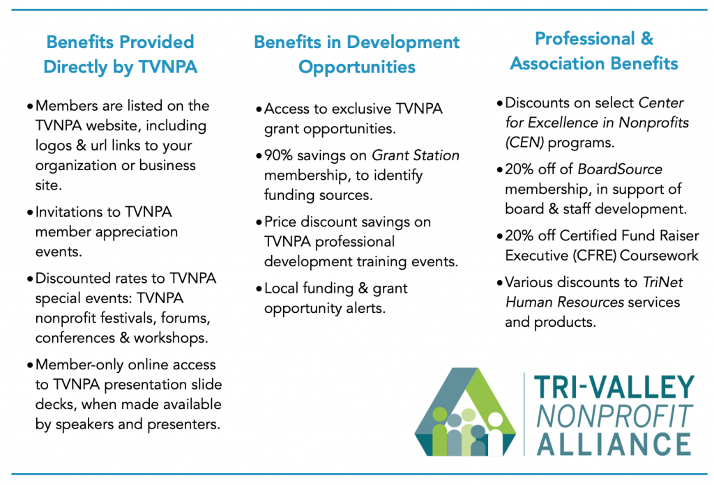 TVNPA Member Benefits List 2021